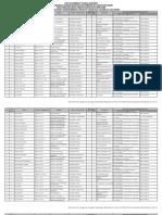Hasil Verifikasi Akhir Tenaga Honorer Kategori II Revition 06-06-2011