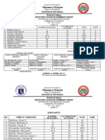 Proposed Division Summary Sheet