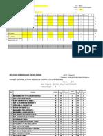 Borang HC&PM Tahun 5rajin(K2)2012