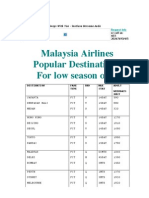 Malaysia Airlines Popular Destination