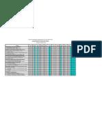 Copy of Carta Gantt Tingkatan 3