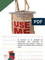 Estructura Del Comercio Minorista