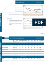Technical Analysis 8-4-2012