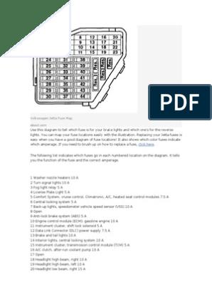Diagrama de Fusibles Jetta | Headlamp | Engines on