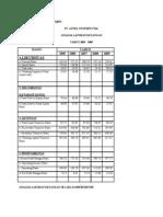 Analisa laporan keuangan pdf viewer
