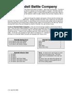 LotR SBG Battle Companies - Rivendell 1.0