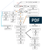 Patofisiologi retinopati hipertensi