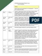 connie school library practicum log final1 pdf