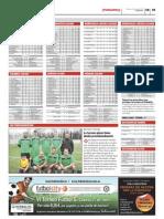 Clasificaciones de las ligas de Futbolcity en Superdeporte. 18 de Abril 2012