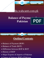Balance of Payment of Pakistan