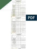 SASD 2012-2013 Budget Development - School Board Police #603 - Potential Budget Cuts