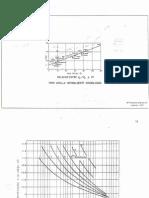 Graficos_Preconsolidacion