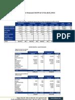 Informe Semanal al 13 de abril del 2012