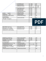 Lista Medicamente Neuro Bv