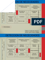 Deteccion d Las Necesidades Psicologia Del Trabajo