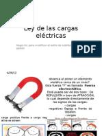 Ley de las cargas eléctricas