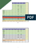 Dienstplan 23. April - 29. April 2012