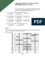 Rodriguez Ejercicios de Practica-Medidas de Frecuencia