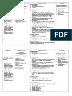 Lesson Plan in EPP 2012.Copy