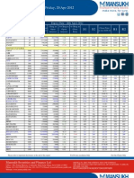 Go Ahead for F&O Report 20 April 2012-Mansukh Investment and Trading Solution