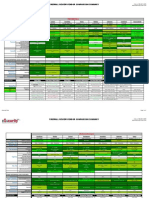 Firewall Comparison Chart