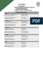 ATLETISMO-Selección Juegos del Estrecho 2012