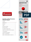 The State of Data Protection Research Report