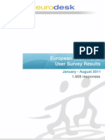 EYP Survey Results 2011