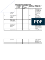 Risk Assessment Template and Example