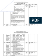 AK-143227 simulasi sistem