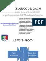 Analisi Del Gioco Del Calcio