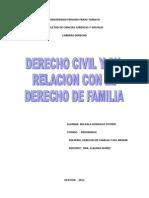El Codigo Civil y Su Relacion Con El Derecho de Familia