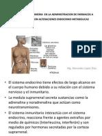 Cuidados de Enfermeria en La Admin is Trac Ion de Farmacos