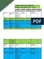 Equipo de Calidad Acciones 2011- 2012