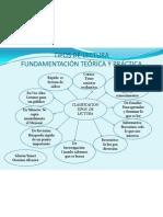 TIPOS DE LECTURAS FUNDAMENTACIÓN TEÓRICA PRACTICA MAPA