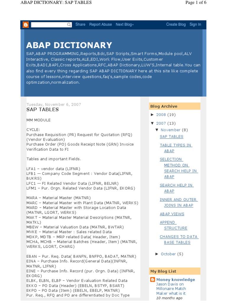 Goods Receipt Table In Sap Abap | Elcho Table