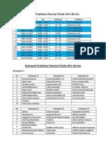 Jadwal Praktikum Material Teknik 2012