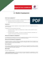 2.1- Modèle d'organigramme