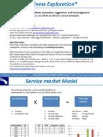 Service Market model - your personal market