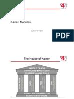 1.3 Kaizen Modules