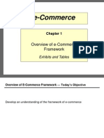 Lec 1 - Overview of eComm FRamework