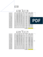 Calulul tabelelor (eoliene)