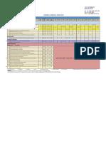 jadual latihan NCSB