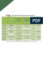 Schedule SHO Exam 2012
