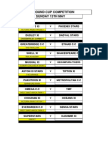 Cup 1st Round 2012