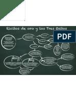 ricitos_oro