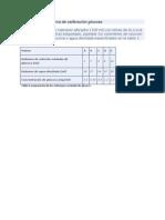 Obtención de la curva de calibración glucosa