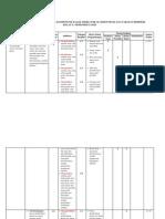 pemetaan kimia x 2010-2011
