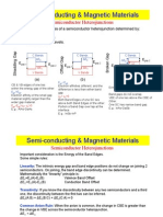 Semi Conducting & Magnetic Materials Hetero Structures PV