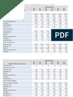 APPENDIX 1 Employment Status of the Civilian Population by Race